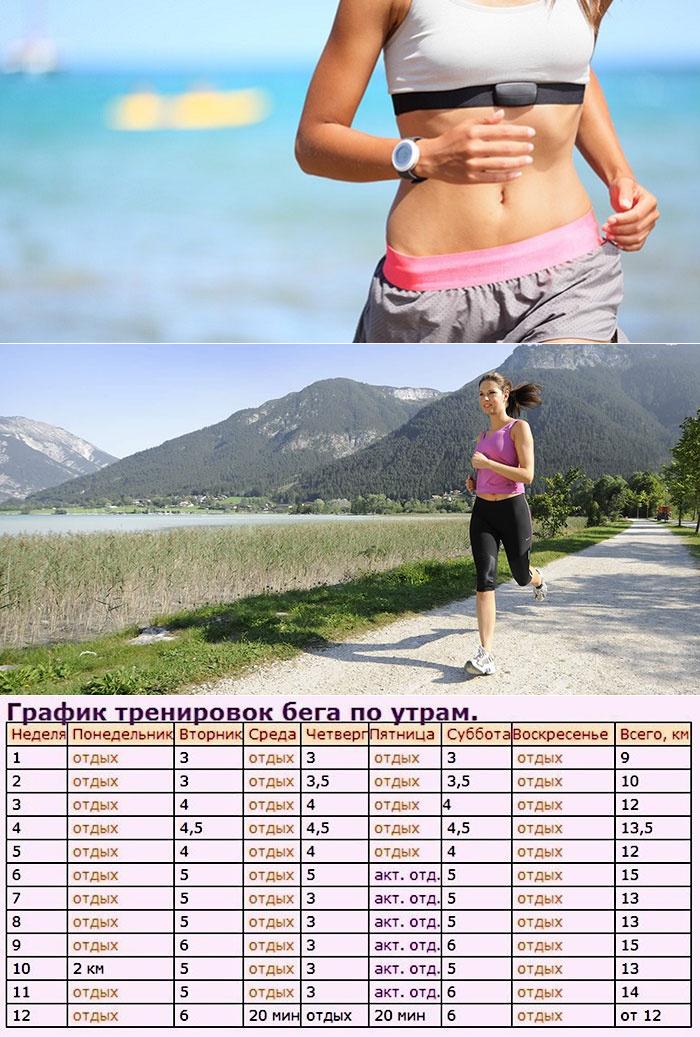 Время Бега При Похудении. Как начать бегать по утрам с нуля для похудения – как правильно и сколько нужно бегать, чтобы похудеть, как начать с нуля, программа занятий с таблицей и другие нюансы + отзывы