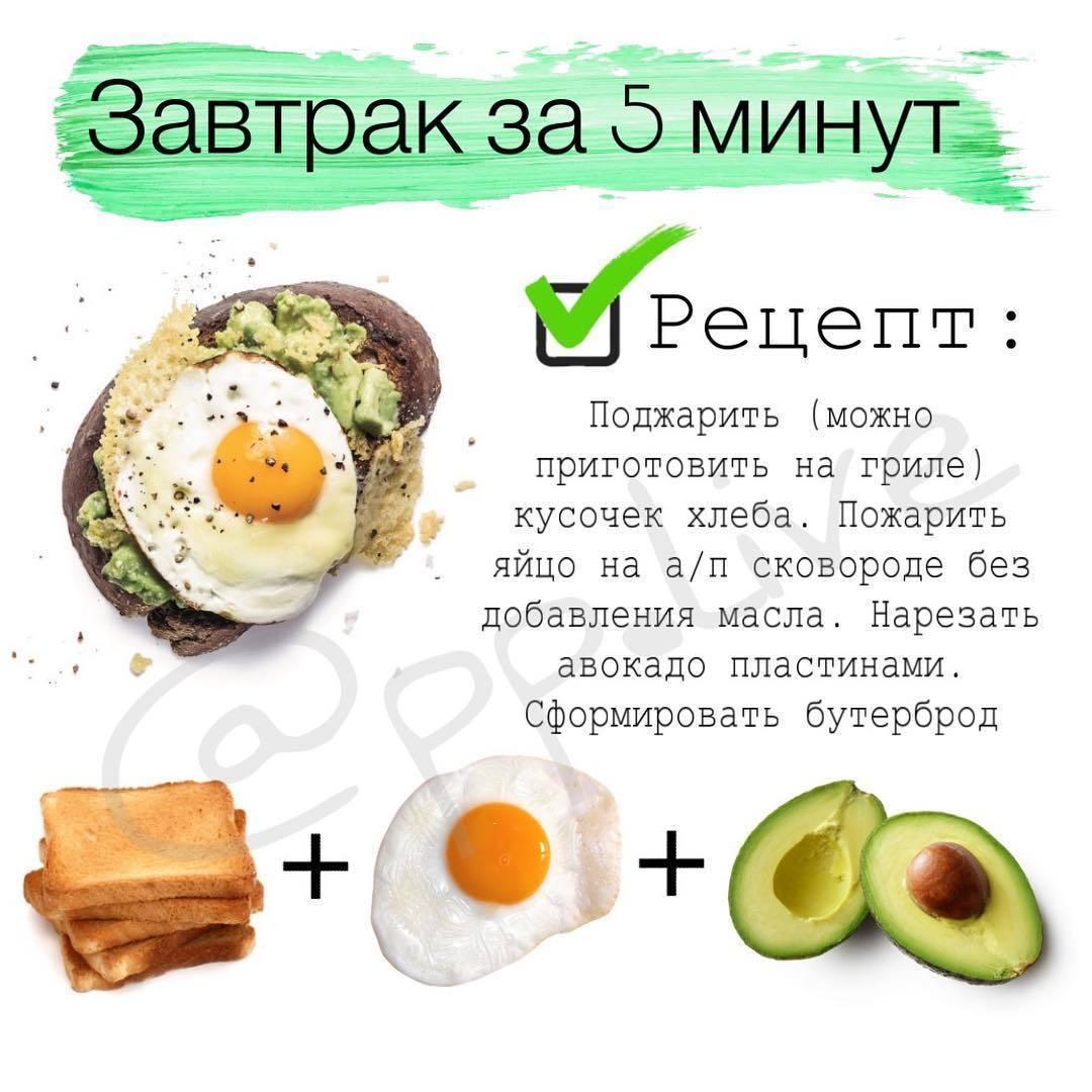 Легкие Рецепты Правильного Питания Для Похудения. Диетические рецепты для похудения