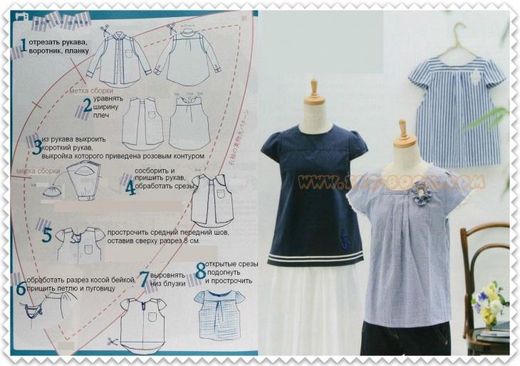 73eb9b76e3d Переделка мужских рубашек в блузки (Diy)   Рубашки   ВТОРАЯ УЛИЦА · zoom in