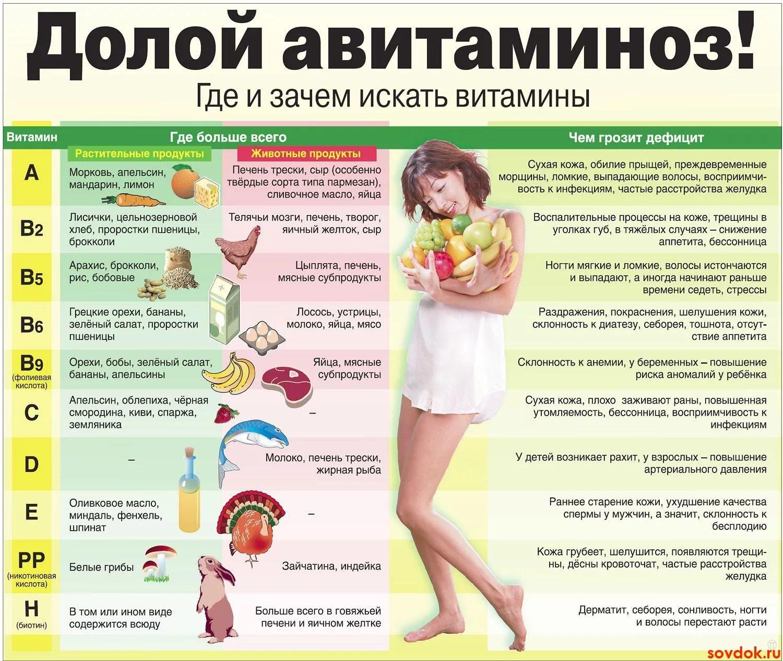 При выбросе спермы какие витамины вымываются