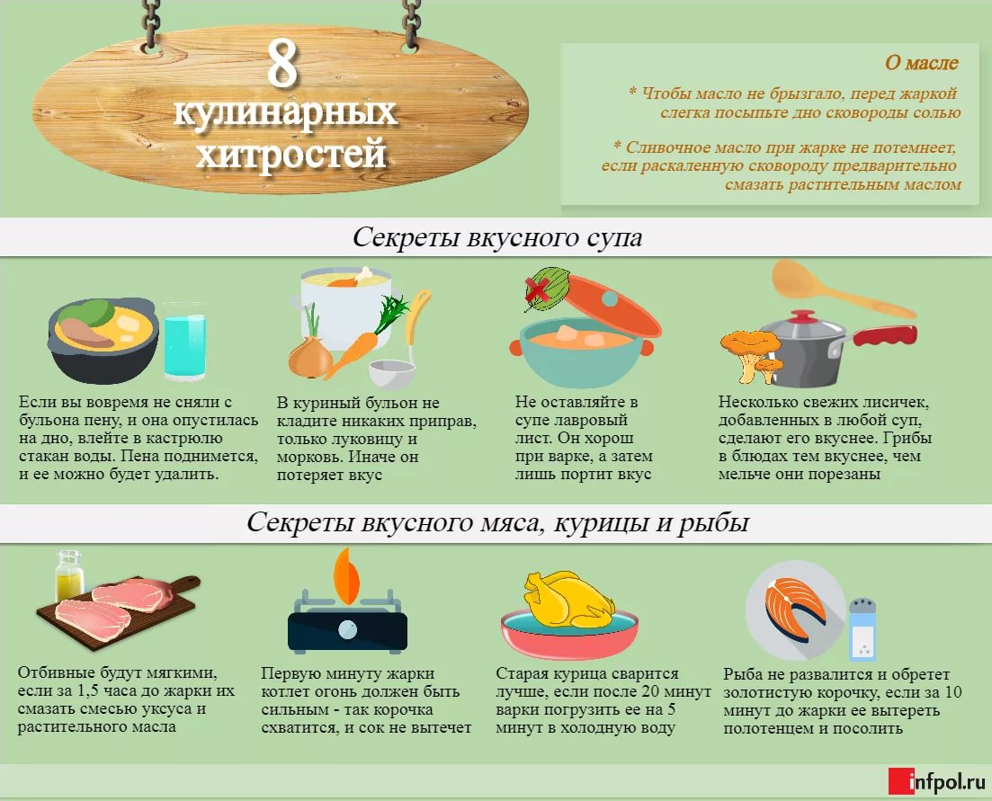 сэндвич картинка советы кулинарные рецепты жилье воронеже недорого