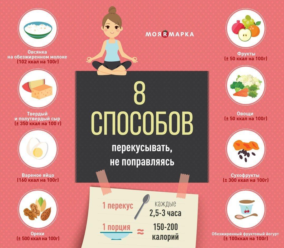 Рецепты советы для похудения
