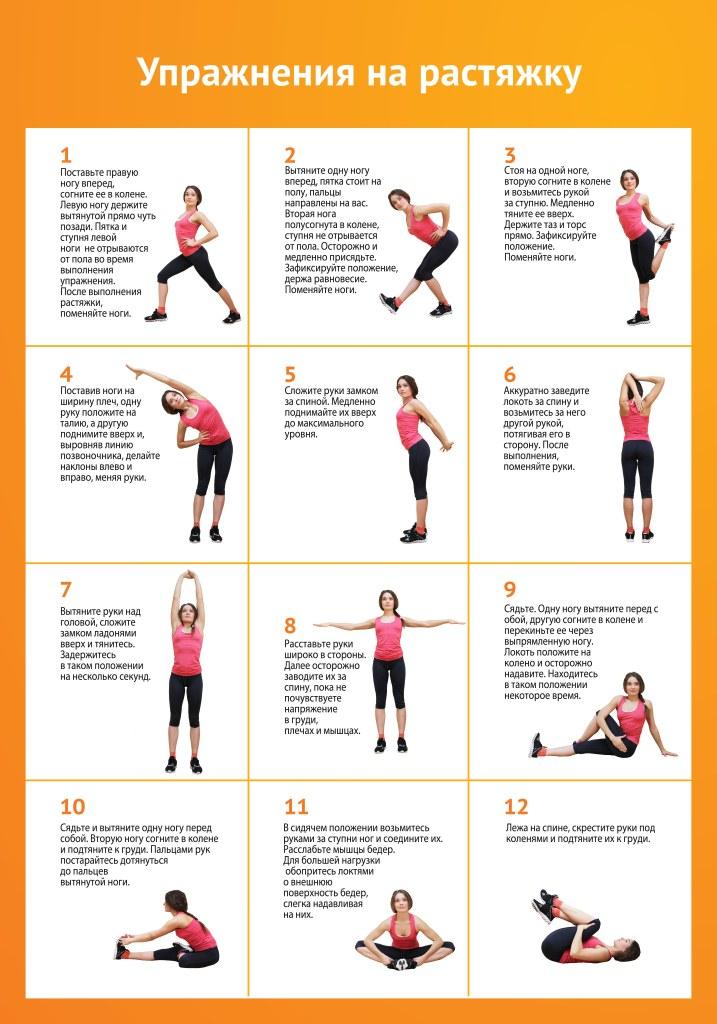 Начальная Тренировка Для Похудения. Простые и эффективные упражнения для снижения веса в домашних условиях