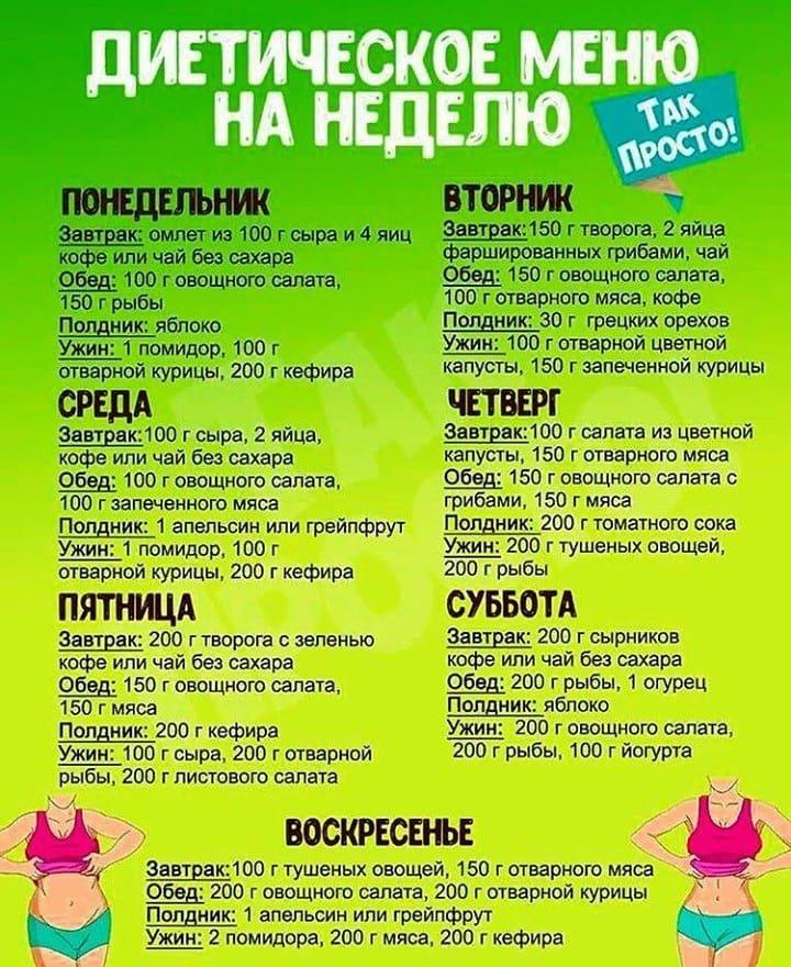 Составить меню неделю похудения