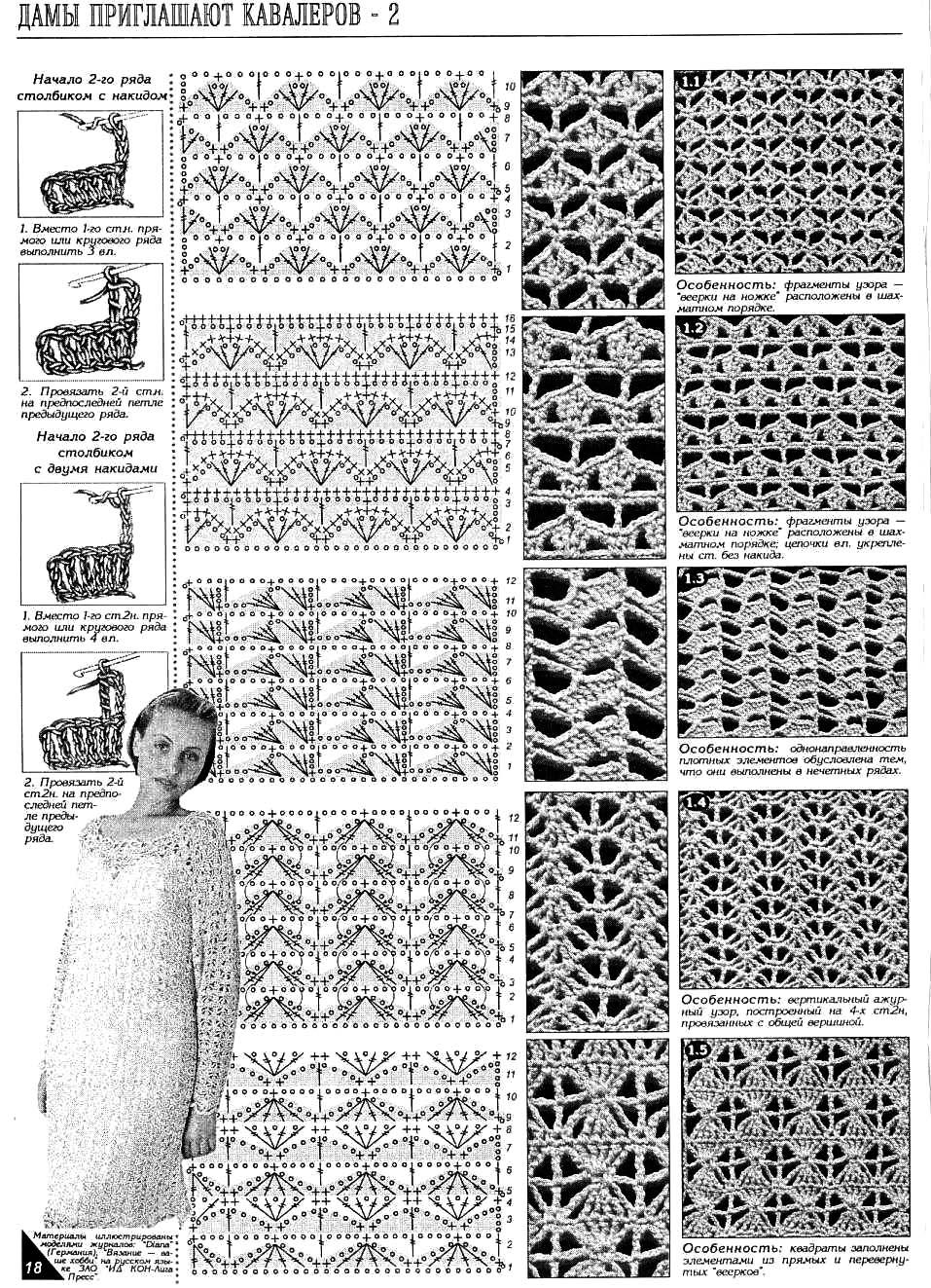 Схемы ажурных полотен крючком