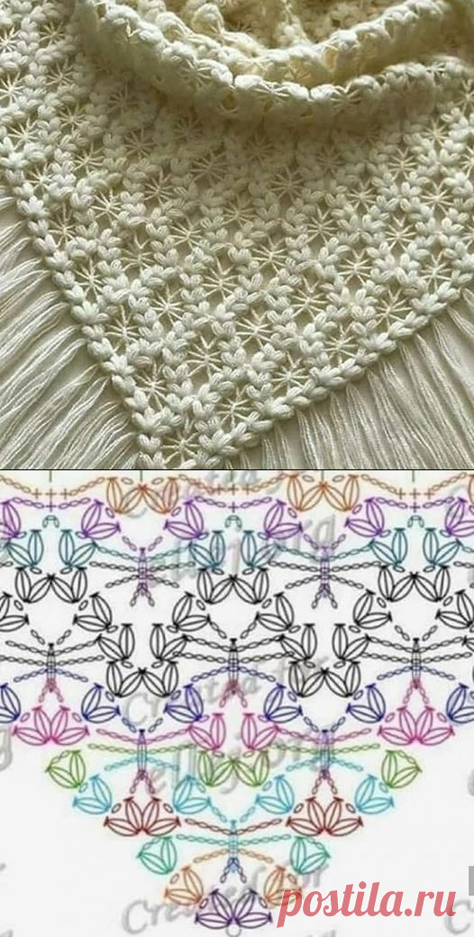 (1) СТИЛЬНОЕ ВЯЗАНИЕ спицами и крючком - Knitting & Crochet