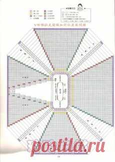 Технология 5 класс вязание крючком