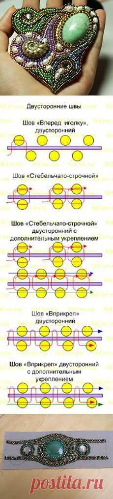Технология вышивки бисером. Виды швов. | ЛЕС БИСЕРА lesbisera.ru