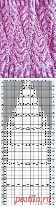 Mooi Kabel patroon