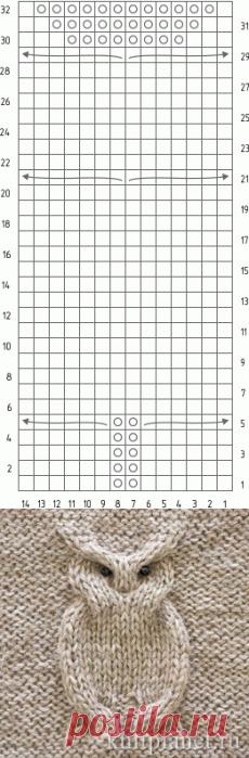 Узор жгут спицами схема и описание