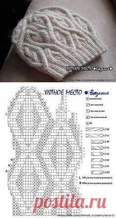 Тёплая вязанная шапка спицами. Схема узора