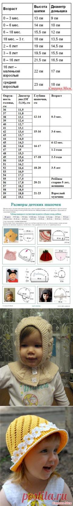 Children's knitted caps, hats, Panamanians, scarfs (schemes, descriptions)