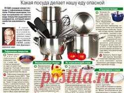 Тефлон или нержавейка? Плюсы и минусы жаропрочной посуды - Техника, посуда и уют - Кухня - Аргументы и Факты