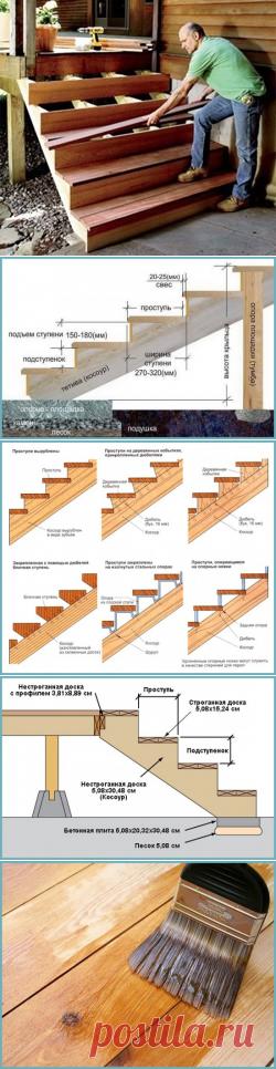 Прикладное строительство: строим деревянное крыльцо с навесом своими руками