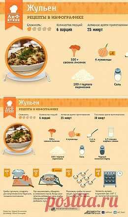 Рецепт жульена из лисичек - Кухня - Аргументы и Факты