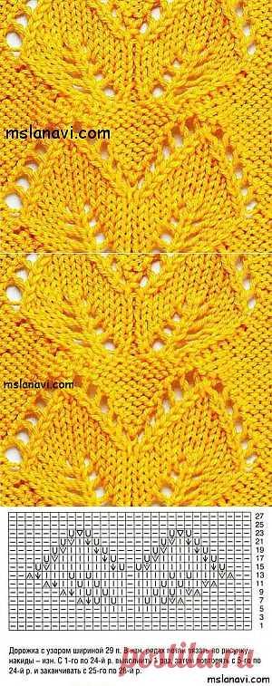 Ажурный узор спицами №33 | Вяжем с Ланой