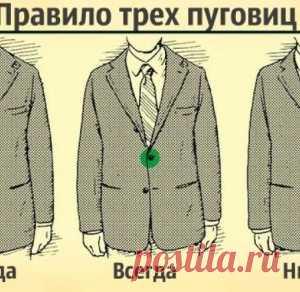 11 правил хорошо одетого мужчины - МирТесен