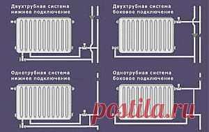 (+1) комм - Отопление по системе Тихельмана | Школа Ремонта