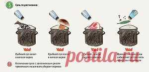 Секреты шеф повара - Вкусные рецепты что приготовить быстро