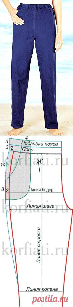 Выкройка брюк на резинке мужские фото 201