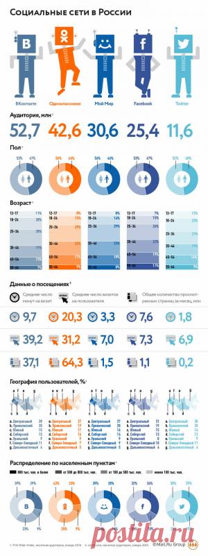 Узнайте прибыльные Тренды 2017 для заработка в facebook, vkontakte и instagram.  А также получите новогодние подарки от BIZMOTIV.RU http://shatenka.as-seminar.ru/social-6/trends-2017-free/#a_aid=shatenka&a_bid=4cb7810b