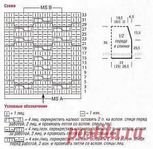 Пелерина и шапка связанные спицами / Стильное вязание
