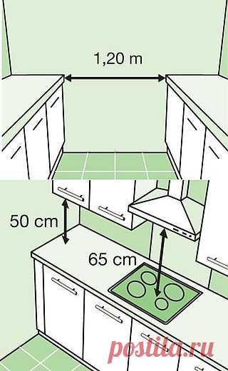 Полезные советы при планировке кухни  /  VK