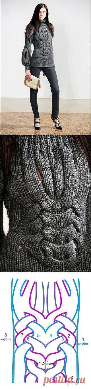 Ребус для мастериц. Подиумный свитер Emilio Pucci RTW'09.
