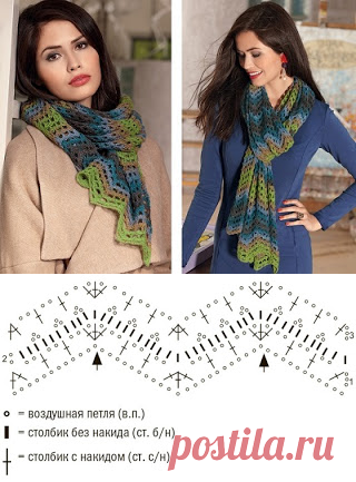 Вязание спицами и крючком: Ажурный шарф с зубчатым краем
