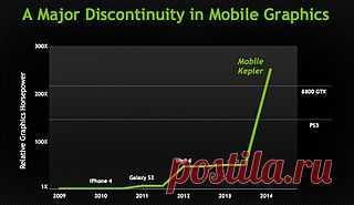 Мобильные процессоры NVIDIA Tegra 5 получат графику Kepler