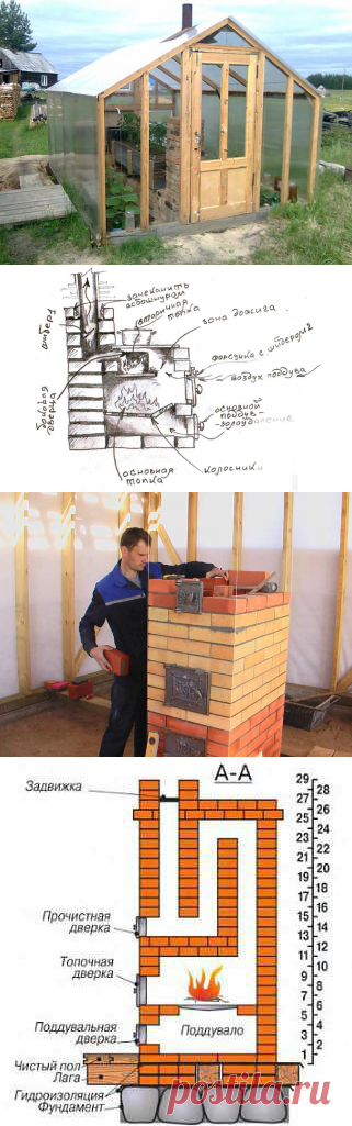 Печи Кузнецова для теплиц: общая характеристика, конструктивные особенности, основные функции, виды, преимущества, особенности монтажа, видео