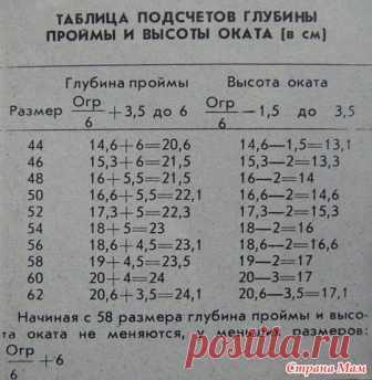 Таблица подсчета глубины проймы и высоты оката - Вязание - Страна Мам