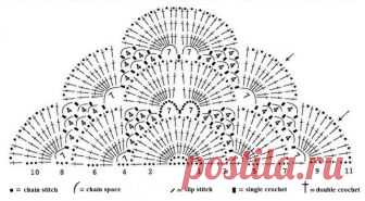 Crochet Virus Shawl Written Pattern ( FREE INSTRUCTIONS )