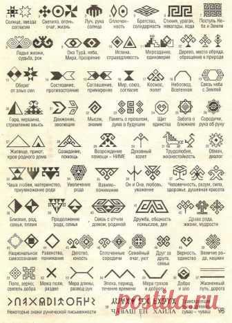 Обереги славян и чуваш: символы и их значение Меня всегда интересовали символы и обереги славян и других народов, используемые в народной вышивке и предметах быта. Во многом они похожи.С древних времен люди использовали предметы-обереги, помогающие во всех сферах жизни.