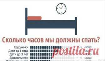 Забудьте про 8 часов: сколько вам на самом деле надо спать!