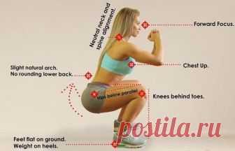 Проверь себя! 4 упражнения, которые должен уметь выполнять каждый   Всегда в форме!