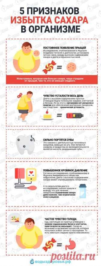 5 признаков избытка сахара в организме