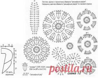 Романтичный кружевной жакет из категории Интересные идеи – Вязаные идеи, идеи для вязания