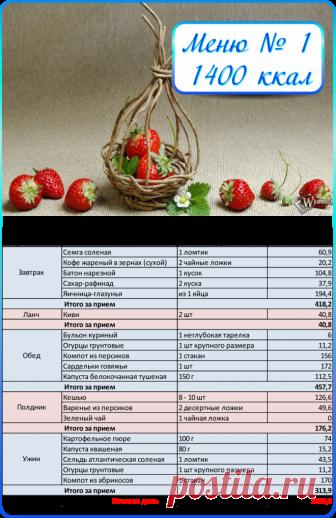 Меню на 1400 калорий в день  примерный пп рацион питания с ккал на неделю   58a0991edf5