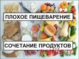 6762968cc059 Сочетание продуктов при правильном питании  таблица - GudFud.ru ...