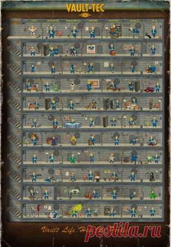 Способности Fallout 4