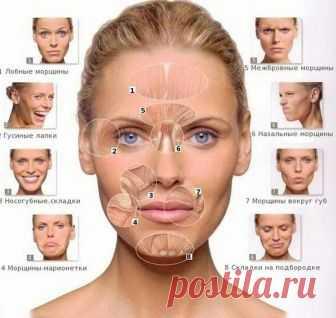 Как избежать возрастного обвисания щек