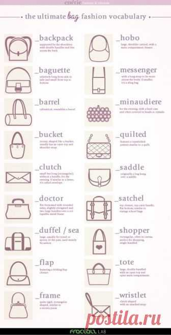 Сумочный словарь - обозначения форм, моделей сумок   #полезности@vilbagru