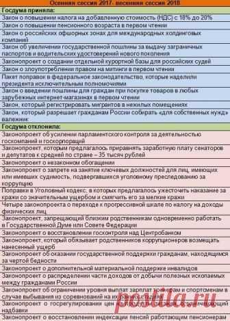 КРЫМ и ЯЛТА - ЗА ГРУДИНИНА!!!