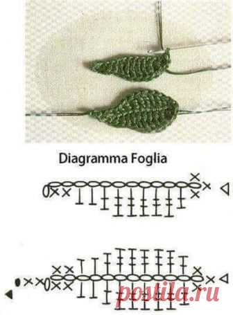Подборка схем для вязания листиков крючком.