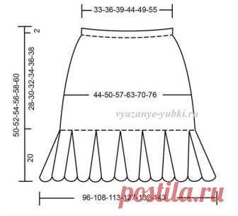 Вязание юбки спицами с воланом из складок от Дропс