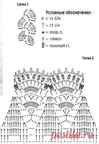 Схема с описанием вязания летнего платья крючком / Женская одежда крючком. Схемы. / PassionForum - мастер-классы по рукоделию