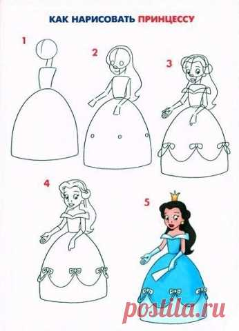 We learn to draw the PRINCESS - Hand-made articles with children | Detkipodelki