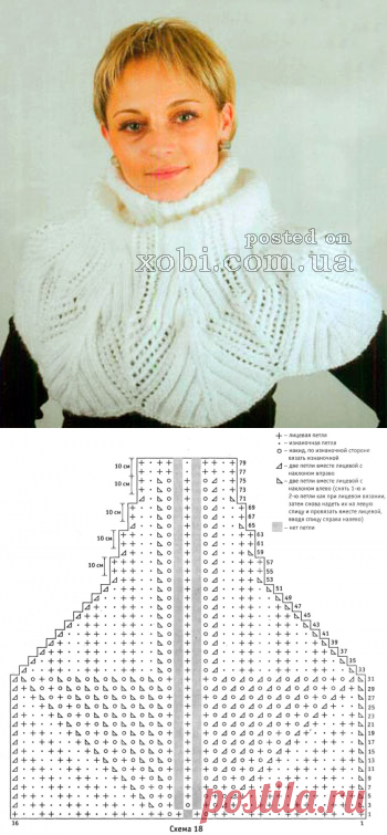 воротник пелерина спицами вязание для всей семьи головные уборы
