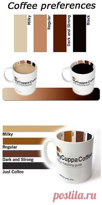 Кружка-индикатор для создания идеального кофе